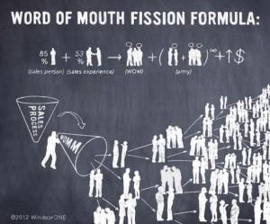 Social-fission